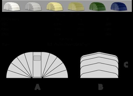 dimensions abris xl voiture trike side car. Black Bedroom Furniture Sets. Home Design Ideas